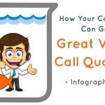 How Your Company Can Get Great VoIP Call Quality [Infographic]
