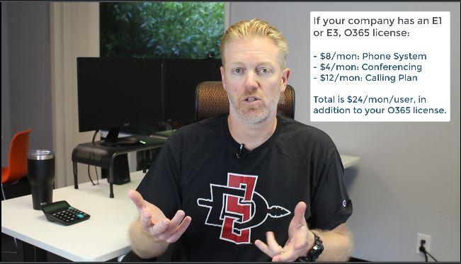 Microsoft Teams Phone System Pricing