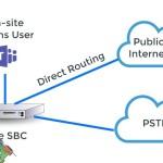 Microsoft Teams PBX Integration